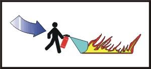 Entstehungsbrandbekämpfung - Feuer löschen