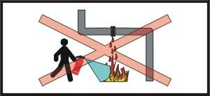 Entstehungsbrandbekämpfung Feuer löschen